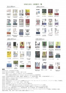 PDF田坂広志チラシ裏_01